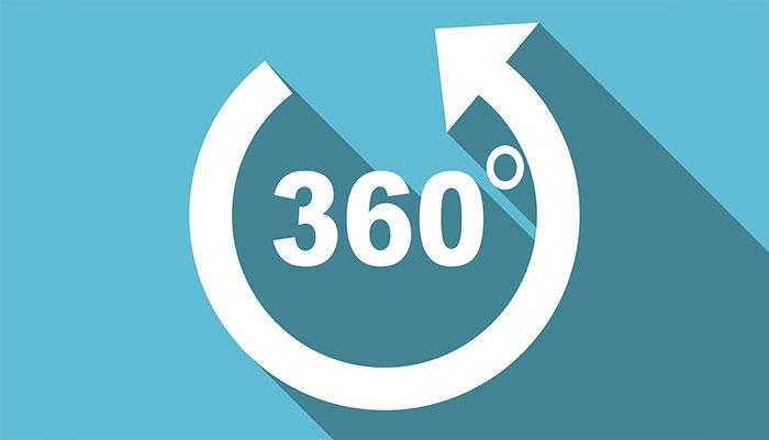 360degrees