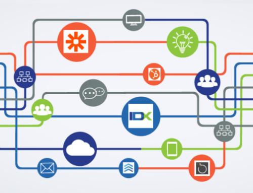 Zapier Integration – The Best Apps, Better Together